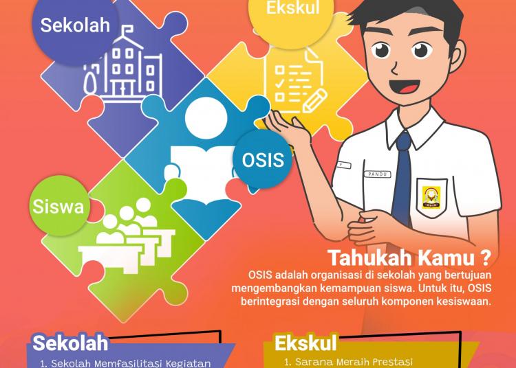 Integrasi OSIS