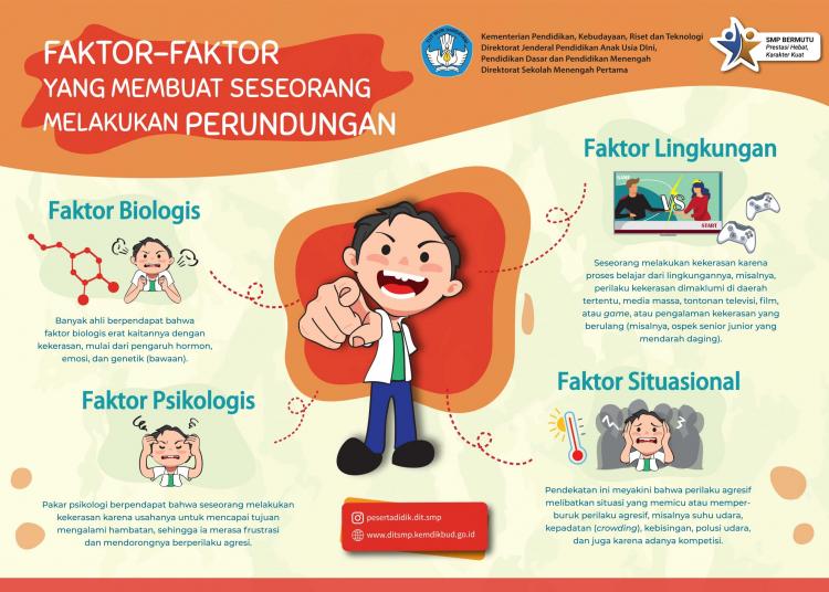 Infografis-Faktor-yang-membuat-seseorang-melakukan-perundungan
